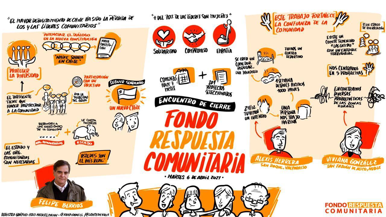 Fondo de Respuesta Comunitaria  por Kris Neckelmann